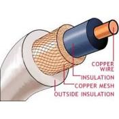 Koaksijalni kablovi (9)