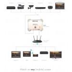 8210 - HDMI STREAMER
